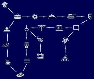 TS1 Careers Loop