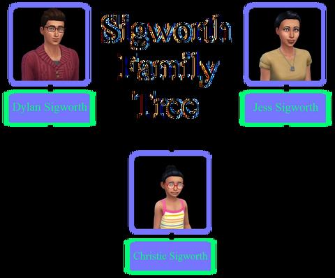 Sigworth Family Tree