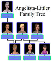 Angelista-Littler Family Tree