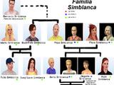 Familia Simblanca/Conexiones familiares