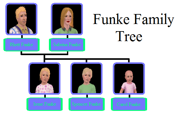File:Funke Family Tree.png