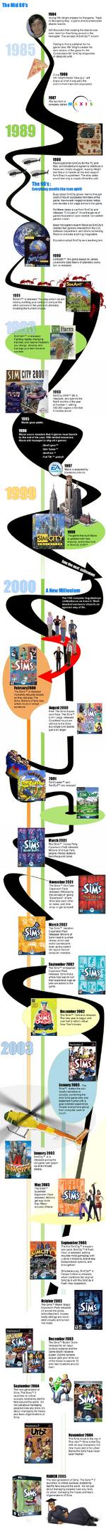 Historia de Maxis inglés