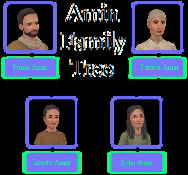 Amin Family Tree