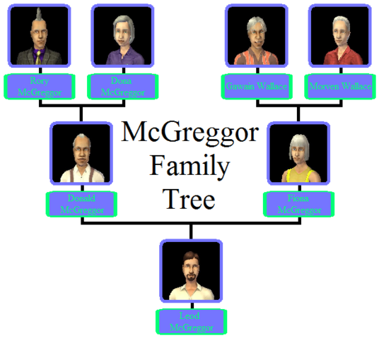 File:McGreggor Family Tree.png