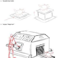 Diseño de las maquinas de veterinario