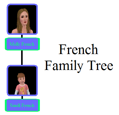 File:French Family Tree.png