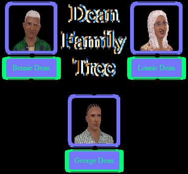 Dean Family Tree
