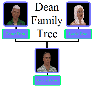 File:Dean Family Tree.png
