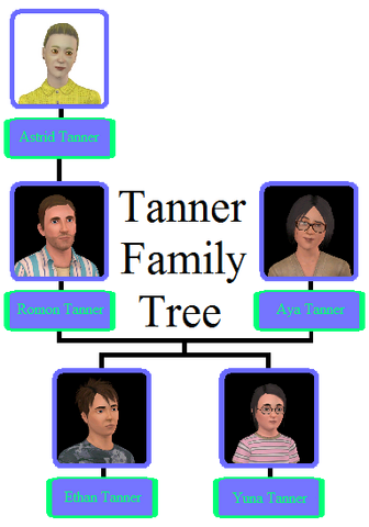 File:Tanner Family Tree.png