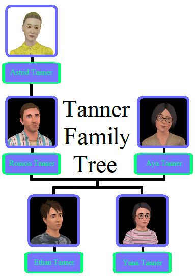 Tanner Family Tree