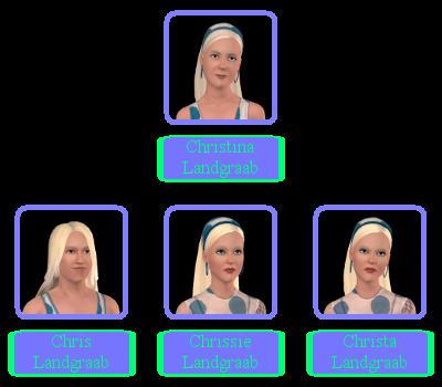 Landgraab family | The Sims Wiki | FANDOM powered by Wikia