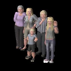 Goudbaard familie
