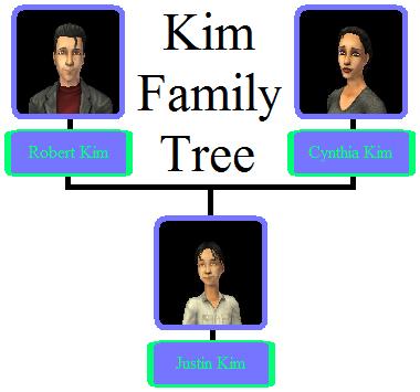 File:Kim Family Tree.png