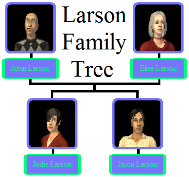 Larson Family Tree