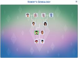 TS4 Family Tree
