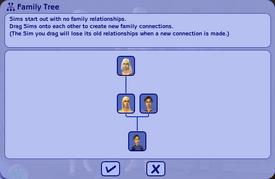 CAS - Arbre de la famille (Les Sims 2)