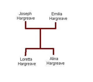 Hargreave Family