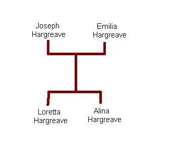 File:Hargreave Family.jpg
