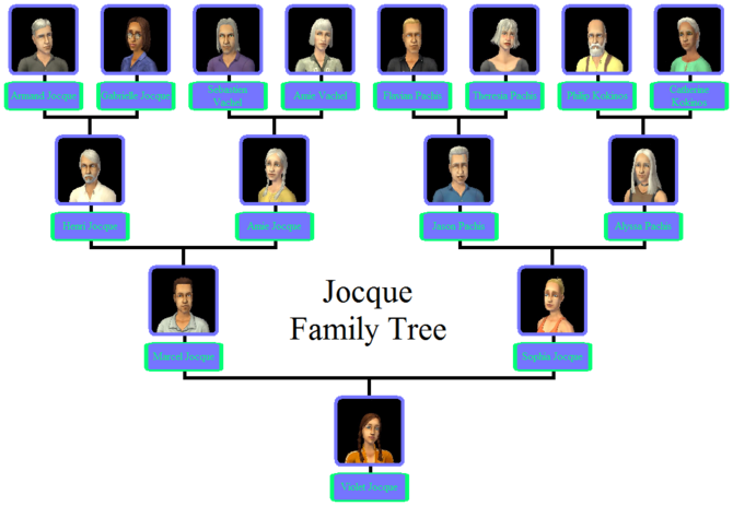 Jocque Family Tree