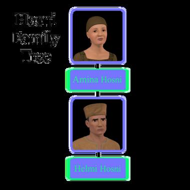 Hosni Family Tree