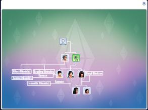 Rhoades Family Tree