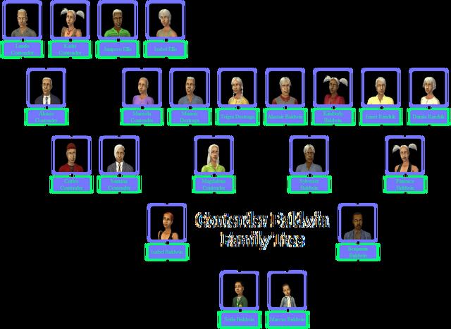 File:Contender-Baldwin Family Tree.png