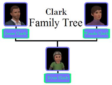 Clark FT