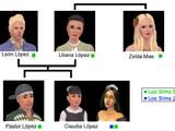 Familia López/Conexiones familiares