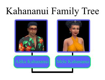 Kahananui family tree