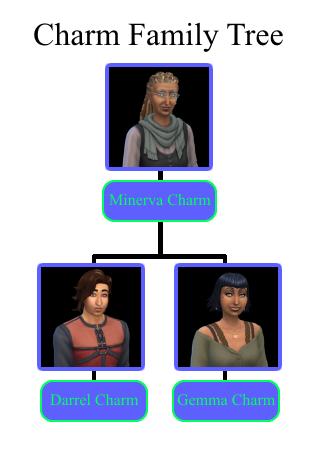 Charm family tree