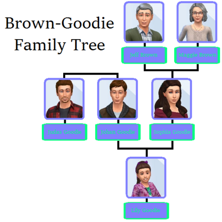 Brown-Goodie Family Tree