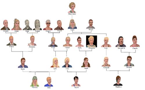 The Andresen Family tree ver2