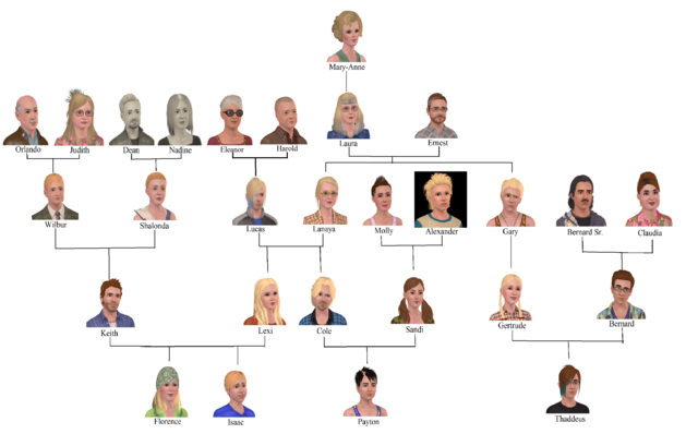 File:The Andresen Family tree ver2.png