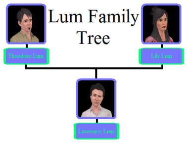 Lum Family Tree