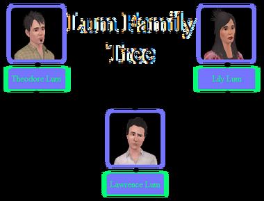 Lum Family Tree