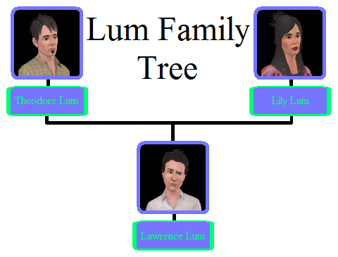 File:Lum Family Tree.png