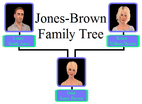 Jones-Brown Family Tree