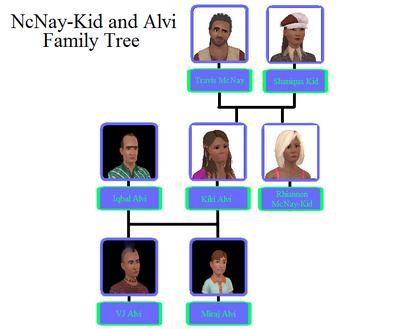McNay-Kid-Alvi family tree