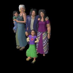 Ivanov familie