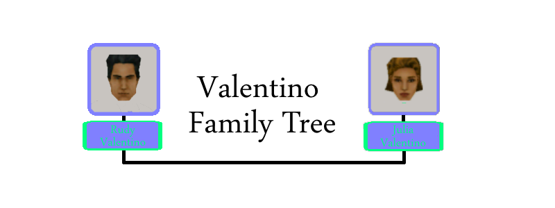 Valentino Family Tree