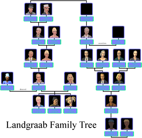 File:Landgraab Family Tree Including Malcolm I.png