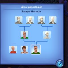 Árbol genealógico de los Reclutas