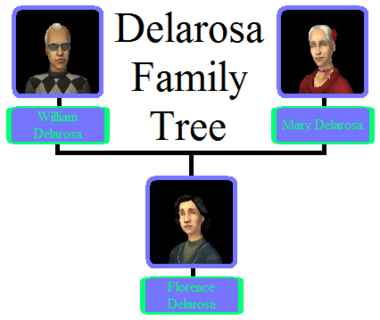 Delarosa Family Tree