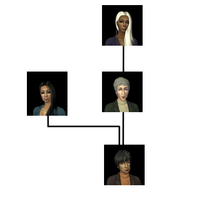 File:TSpecter family.png