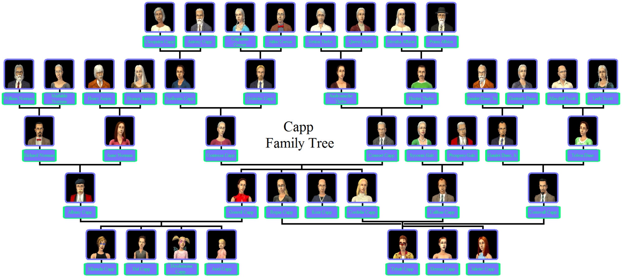 Category:Premade families | The Sims Wiki | FANDOM powered