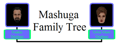 Mashuga Family Tree