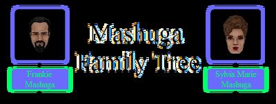 Mashuga Family Tree