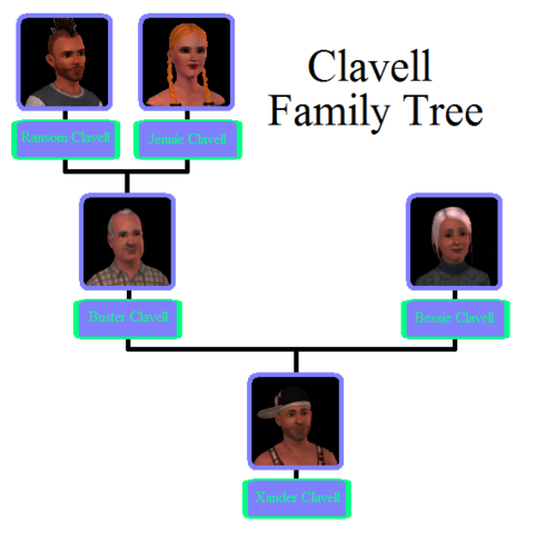 File:Clavell Family Tree.png