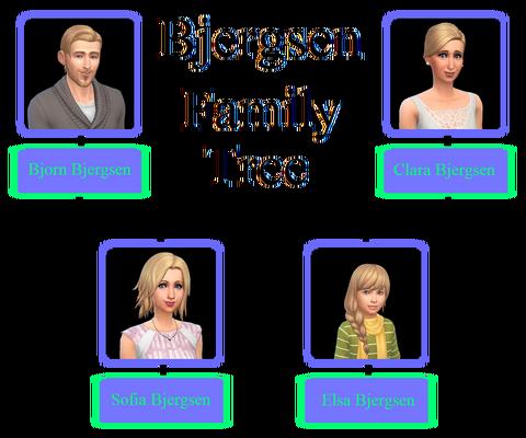 Bjergsen Family Tree