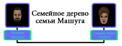 Семейное древо Машуга